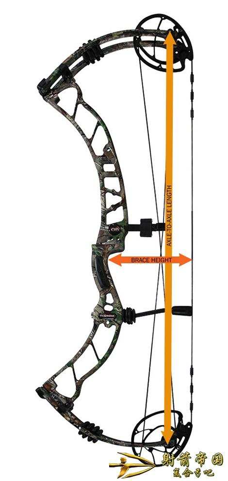 Compound bow AXLE-TO-AXLE
