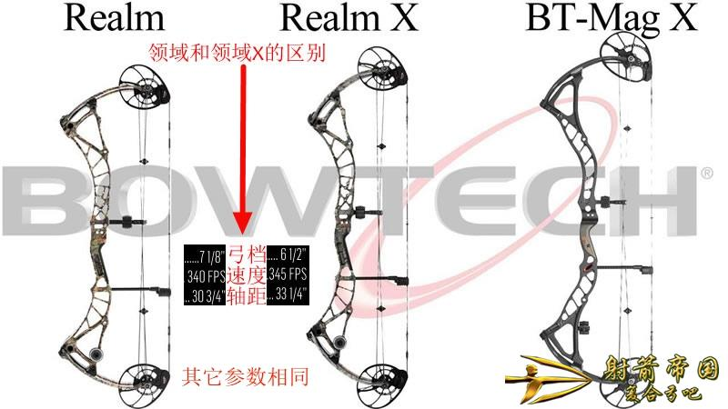 Bowtech Realm and RealmX